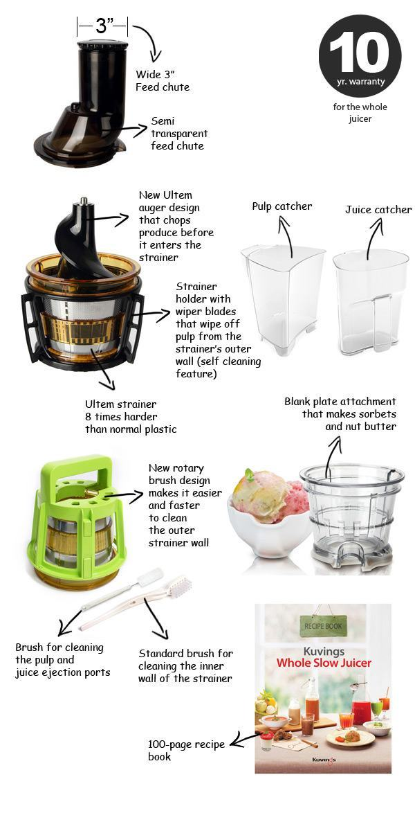 Kuvings Masticating Slow Juicer Parts : Kuvings Whole Slow Juicer Review