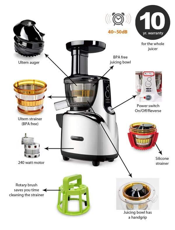 Best Masticating Juicer For Beets : Kuvings Silent Upright Masticating Juicer Review NS series