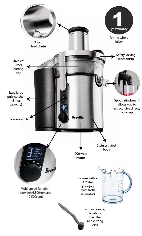 omega big mouth juicer troubleshooting