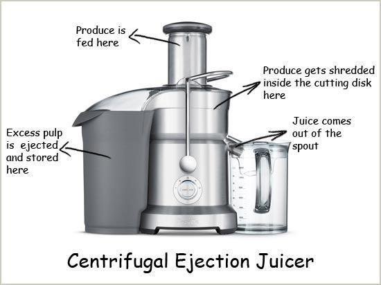 Centrifugal Ejection Illustration