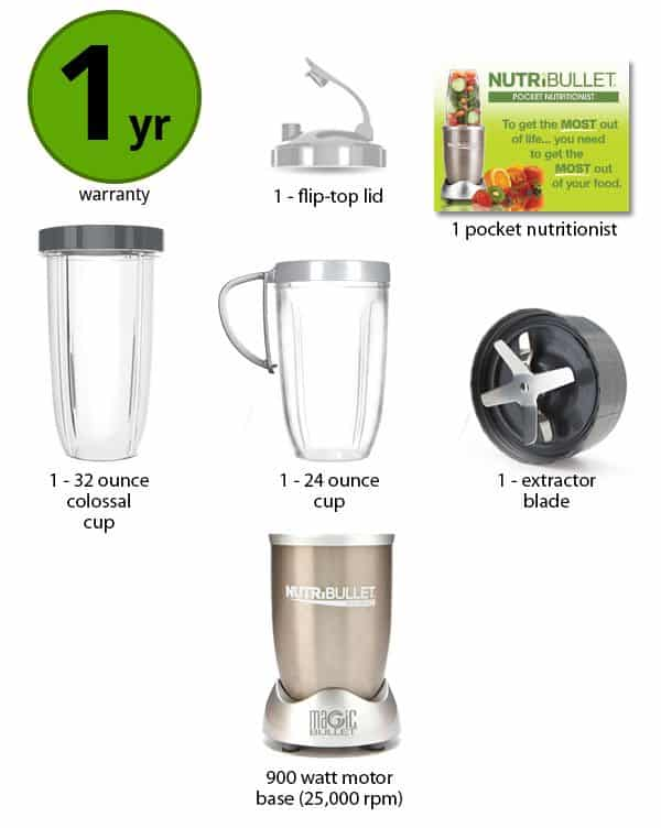Nutribullet pro review now with more power for Magic bullet motor size